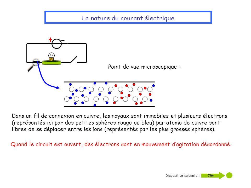 La nature du courant électrique Dans un fil de connexion en cuivre, les noyaux sont immobiles et plusieurs électrons (représentés ici par des petites