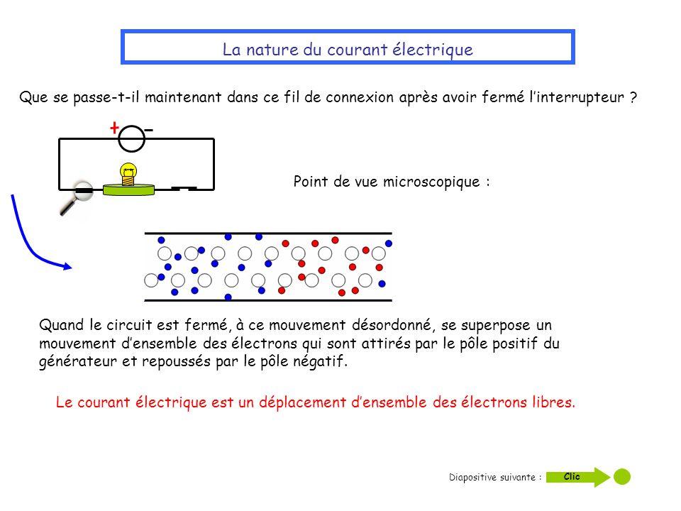 La nature du courant électrique Que se passe-t-il maintenant dans ce fil de connexion après avoir fermé linterrupteur ? Quand le circuit est fermé, à