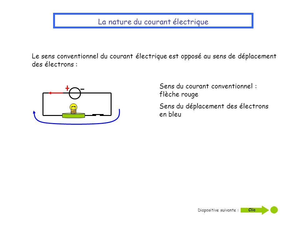 Le sens conventionnel du courant électrique est opposé au sens de déplacement des électrons : Sens du courant conventionnel : flèche rouge Sens du dép
