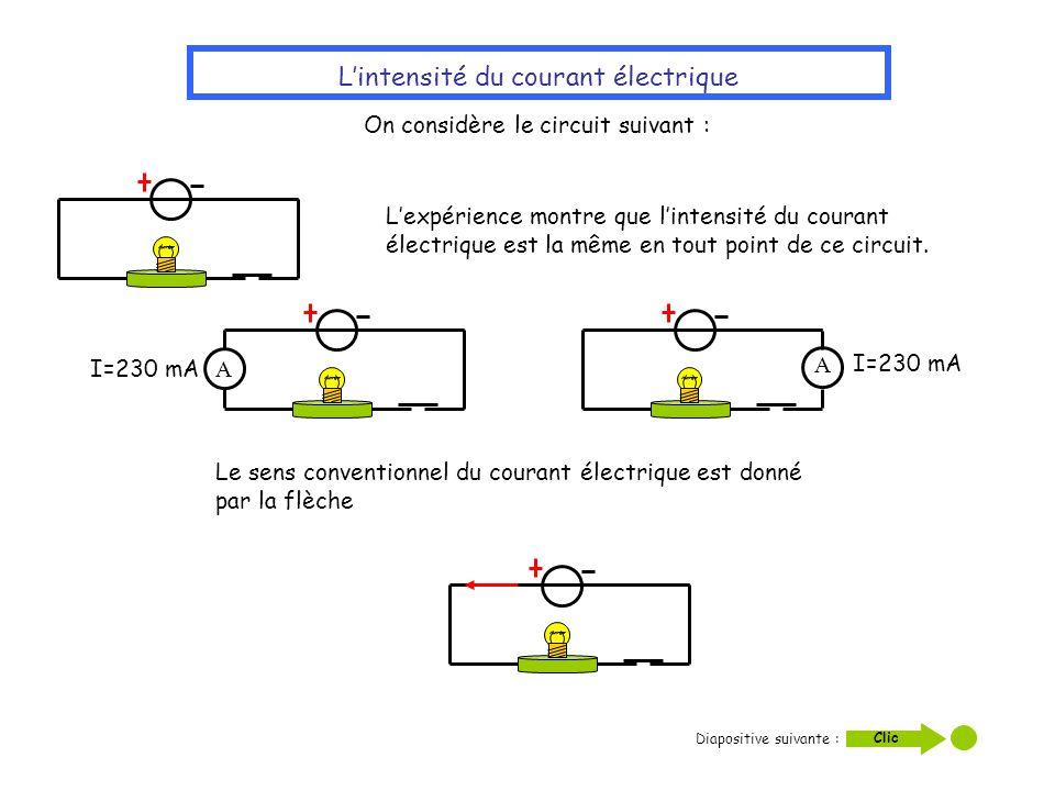 Lexpérience montre que lintensité du courant électrique est la même en tout point de ce circuit. Le sens conventionnel du courant électrique est donné
