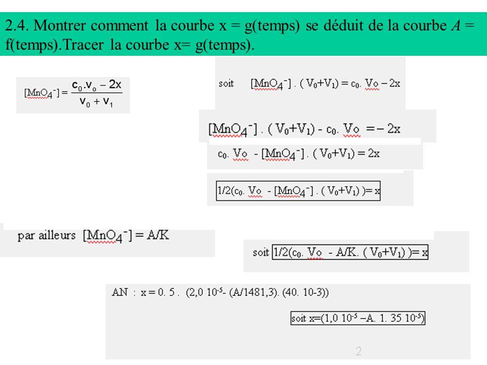 2.4. Montrer comment la courbe x = g(temps) se déduit de la courbe A = f(temps).Tracer la courbe x= g(temps).