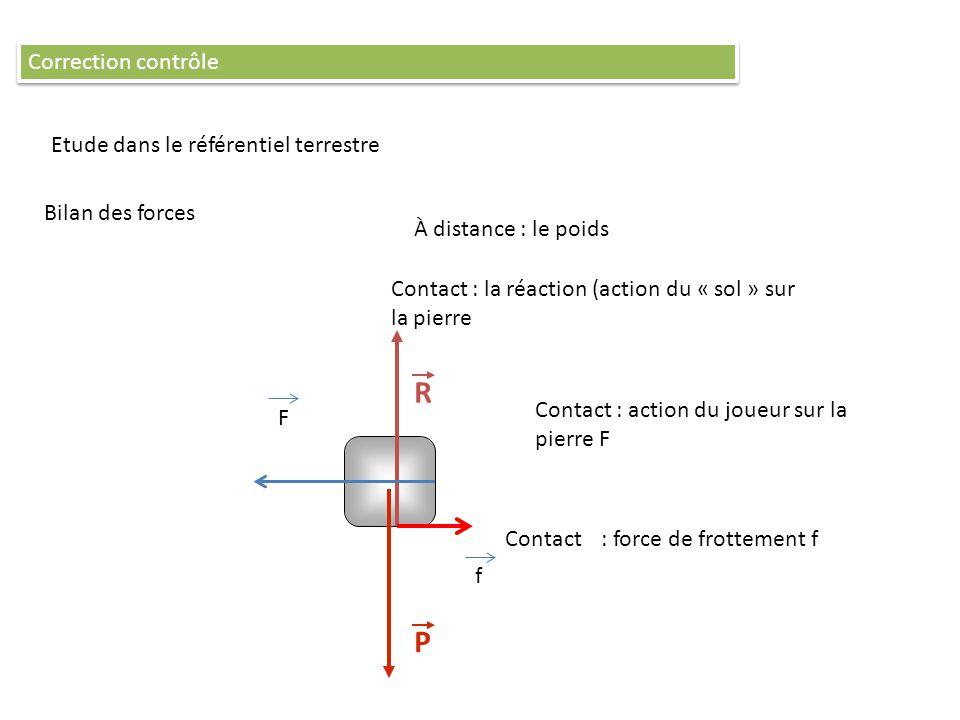 P Correction contrôle Etude dans le référentiel terrestre Bilan des forces À distance : le poids Contact : la réaction (action du « sol » sur la pierr