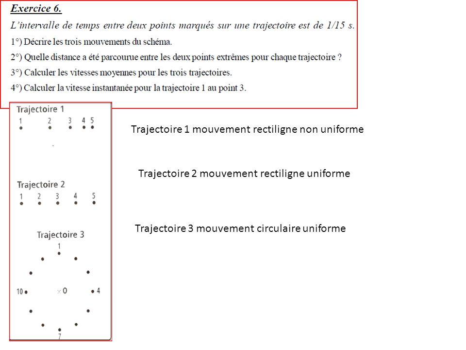 Trajectoire 1 mouvement rectiligne non uniforme Trajectoire 2 mouvement rectiligne uniforme Trajectoire 3 mouvement circulaire uniforme