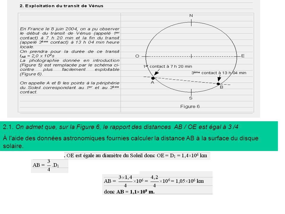 2.2.La planète Vénus se déplace dans l espace entre la Terre et le Soleil.