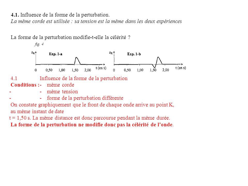 4.1. Influence de la forme de la perturbation. La même corde est utilisée : sa tension est la même dans les deux expériences La forme de la perturbati
