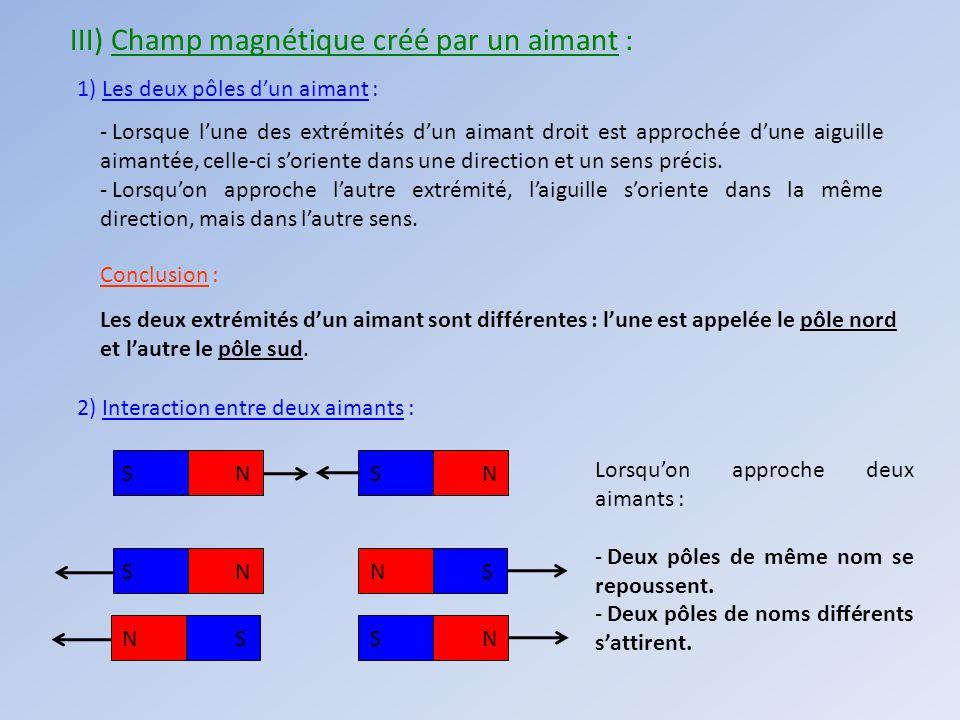 III) Champ magnétique créé par un aimant : 1) Les deux pôles dun aimant : - Lorsque lune des extrémités dun aimant droit est approchée dune aiguille a