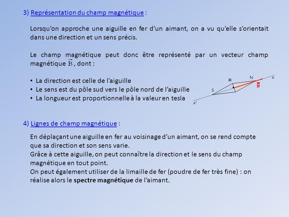 3) Représentation du champ magnétique : Lorsquon approche une aiguille en fer dun aimant, on a vu quelle sorientait dans une direction et un sens préc