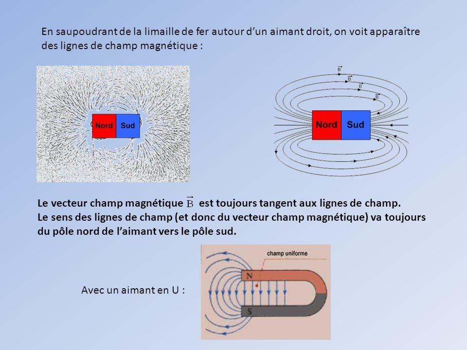 En saupoudrant de la limaille de fer autour dun aimant droit, on voit apparaître des lignes de champ magnétique : Le vecteur champ magnétique est touj