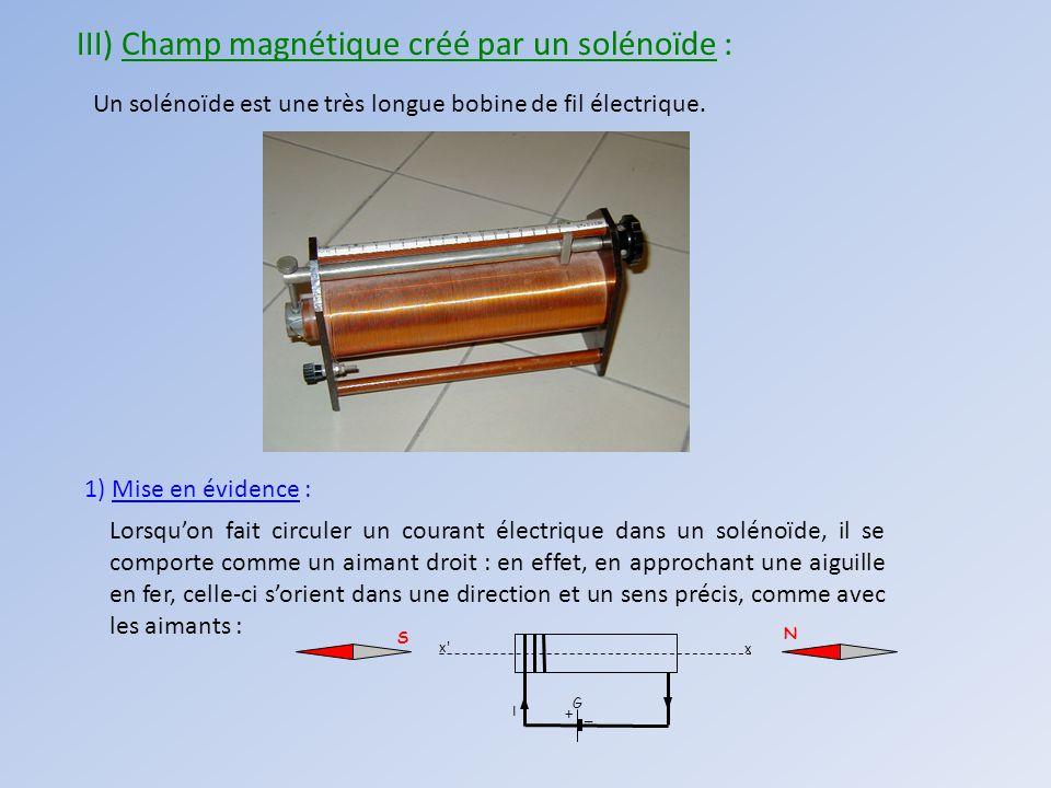 III) Champ magnétique créé par un solénoïde : 1) Mise en évidence : Un solénoïde est une très longue bobine de fil électrique. Lorsquon fait circuler