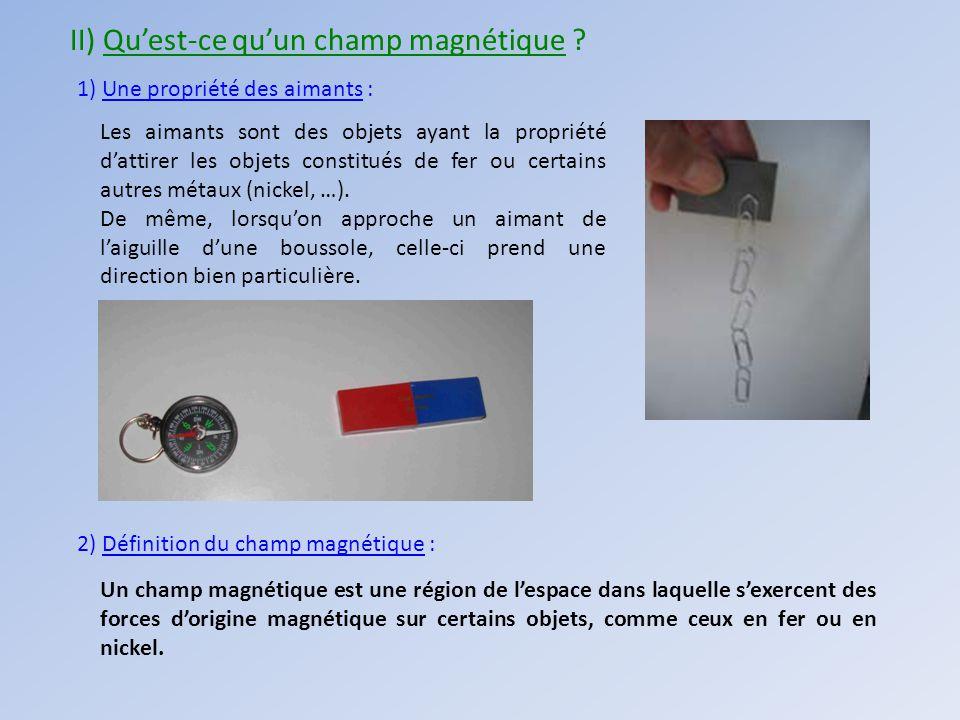 II) Quest-ce quun champ magnétique ? 1) Une propriété des aimants : Les aimants sont des objets ayant la propriété dattirer les objets constitués de f