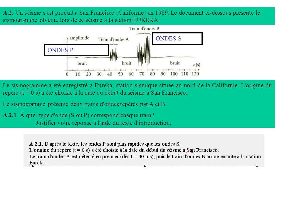 A.2. Un séisme s'est produit à San Francisco (Californie) en 1989. Le document ci-dessous présente le sismogramme obtenu, lors de ce séisme à la stati