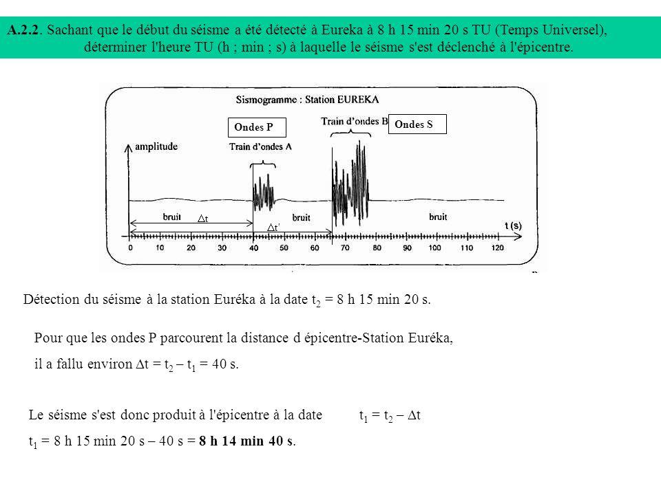 A.2.2. Sachant que le début du séisme a été détecté à Eureka à 8 h 15 min 20 s TU (Temps Universel), déterminer l'heure TU (h ; min ; s) à laquelle le