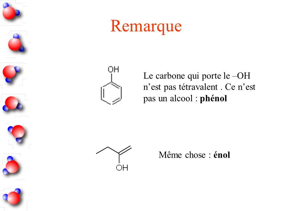 Le carbone qui porte le –OH nest pas tétravalent. Ce nest pas un alcool : phénol Même chose : énol Remarque