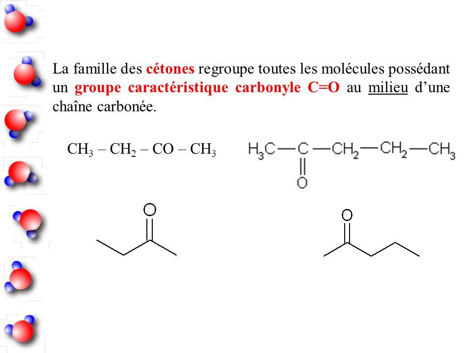 La famille des cétones regroupe toutes les molécules possédant un groupe caractéristique carbonyle C=O au milieu dune chaîne carbonée. CH 3 – CH 2 – C
