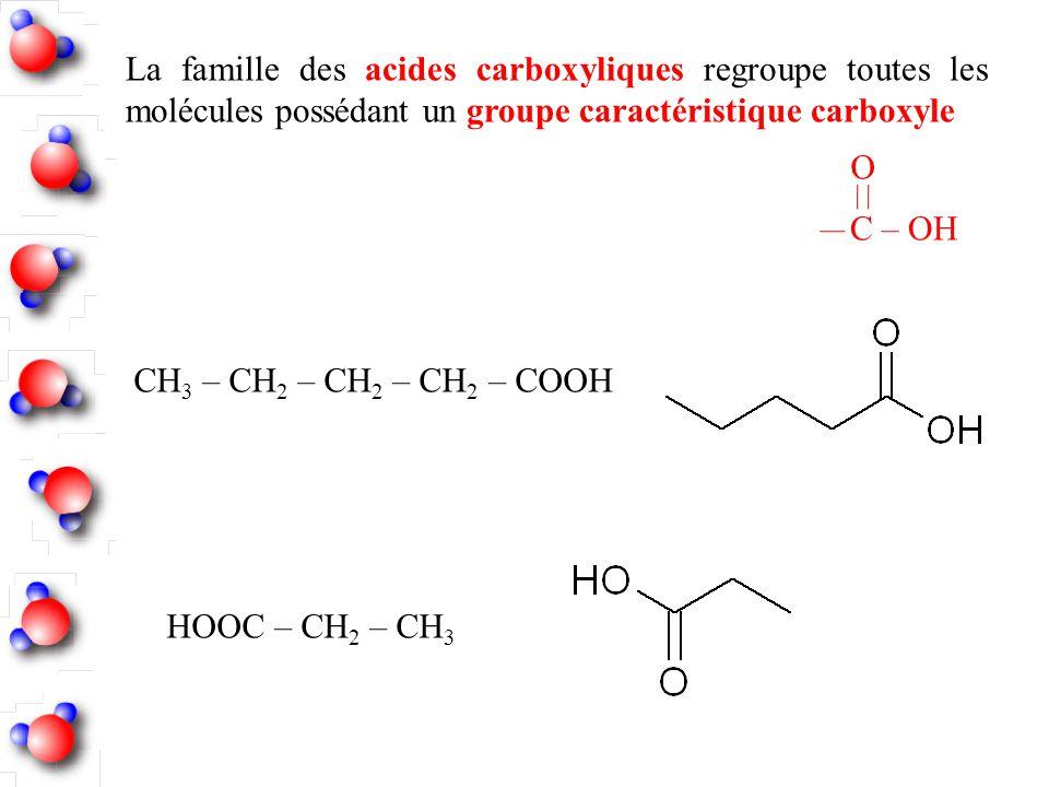 La famille des acides carboxyliques regroupe toutes les molécules possédant un groupe caractéristique carboxyle C – OH O CH 3 – CH 2 – CH 2 – CH 2 – C