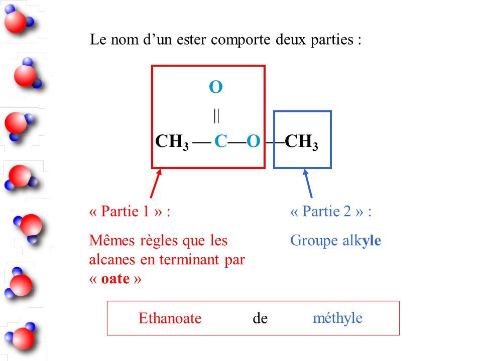 O CH 3 CO CH 3 « Partie 1 » : Mêmes règles que les alcanes en terminant par « oate » Ethanoate méthyle de Le nom dun ester comporte deux parties : « P