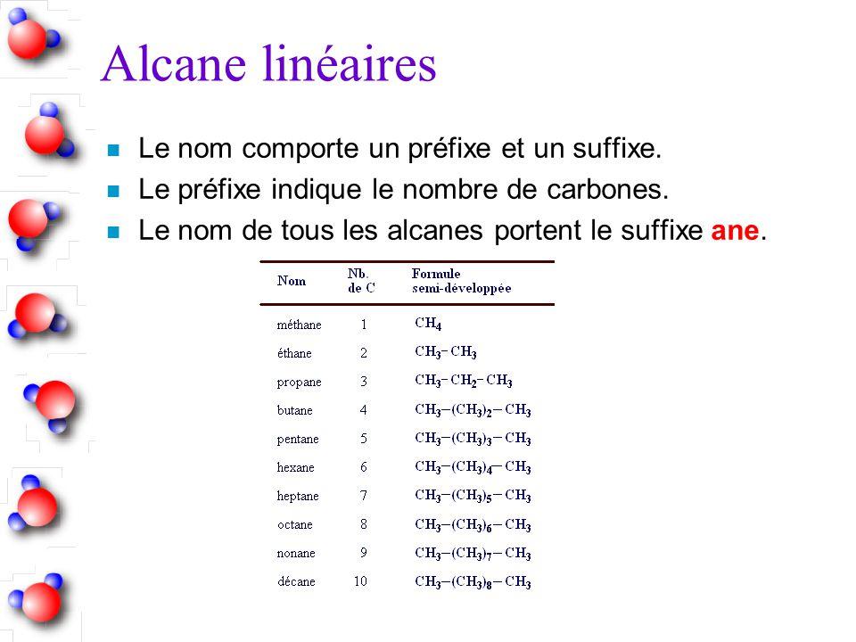 Alcane linéaires n Le nom comporte un préfixe et un suffixe. n Le préfixe indique le nombre de carbones. n Le nom de tous les alcanes portent le suffi