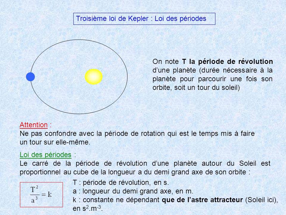 Troisième loi de Kepler : Loi des périodes On note T la période de révolution dune planète (durée nécessaire à la planète pour parcourir une fois son