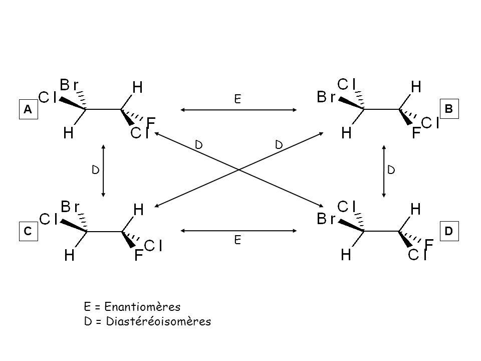 E E DD DD D B C A E = Enantiomères D = Diastéréoisomères