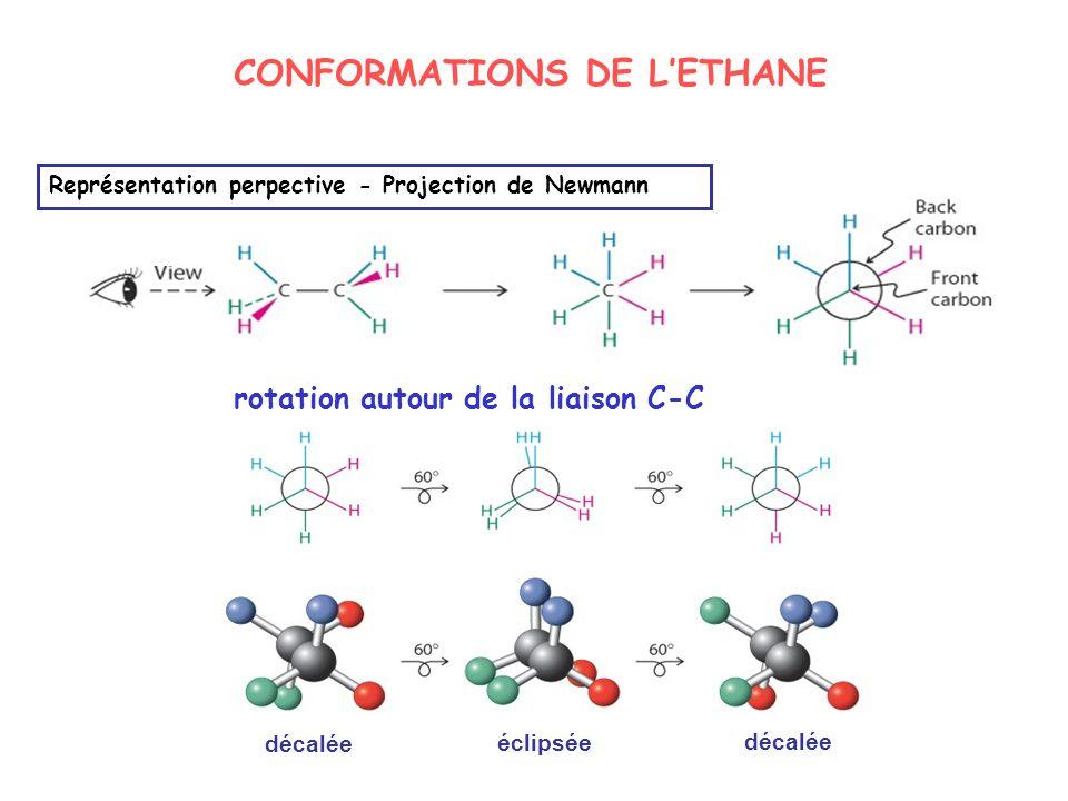 CONFORMATIONS DE LETHANE Représentation perpective - Projection de Newmann décalée éclipsée décalée rotation autour de la liaison C-C