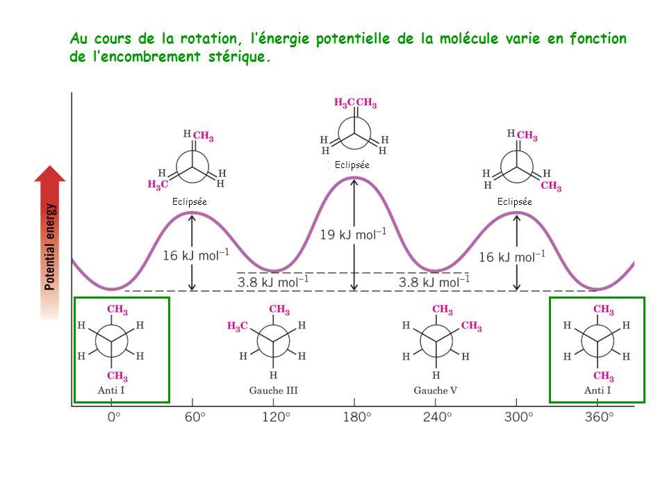 Eclipsée Au cours de la rotation, lénergie potentielle de la molécule varie en fonction de lencombrement stérique.
