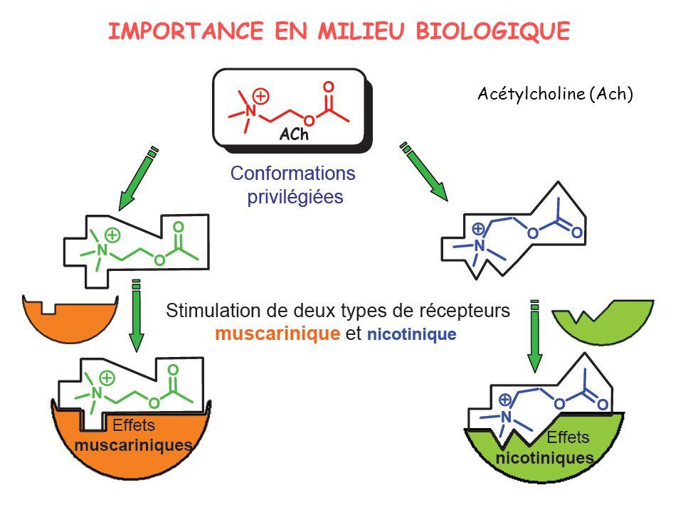 IMPORTANCE EN MILIEU BIOLOGIQUE Acétylcholine (Ach)