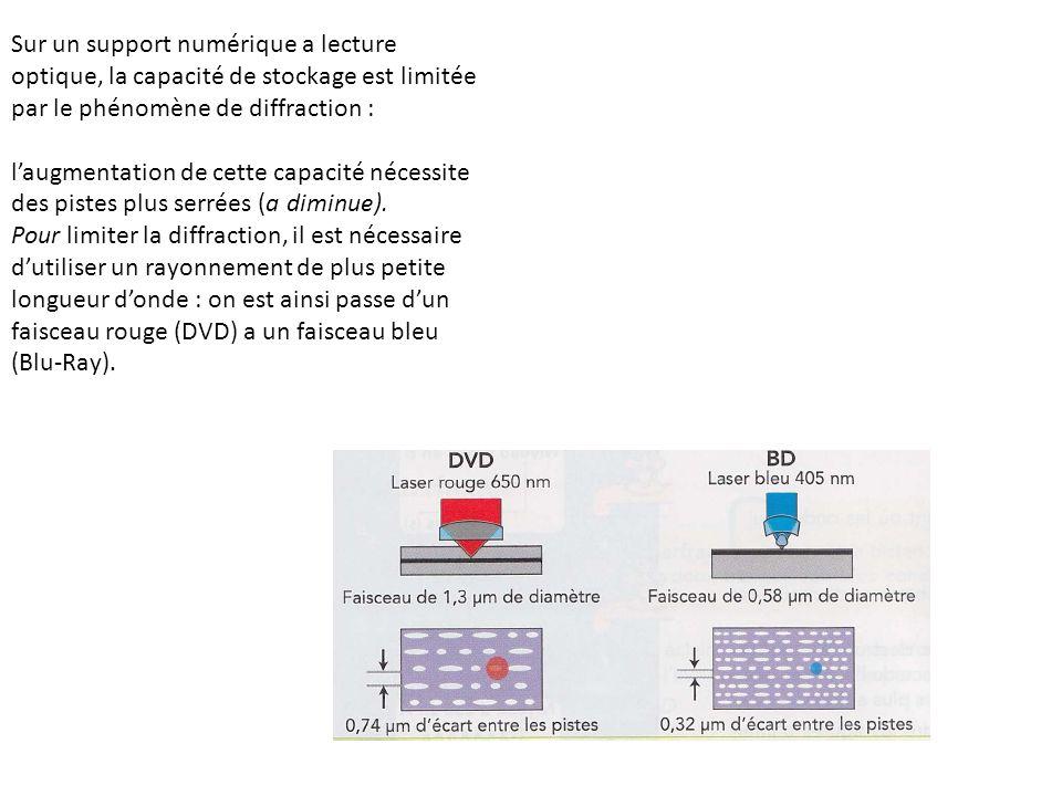 Sur un support numérique a lecture optique, la capacité de stockage est limitée par le phénomène de diffraction : laugmentation de cette capacité néce