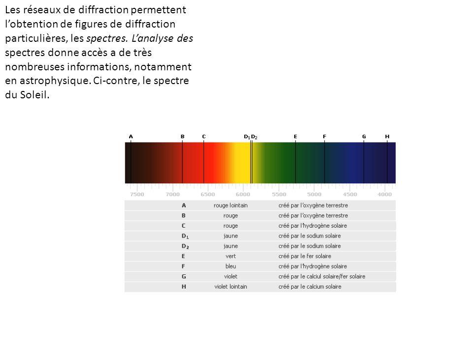 Les réseaux de diffraction permettent lobtention de figures de diffraction particulières, les spectres. Lanalyse des spectres donne accès a de très no