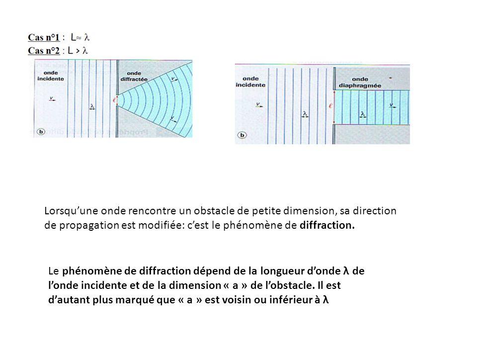 Lorsquune onde rencontre un obstacle de petite dimension, sa direction de propagation est modifiée: cest le phénomène de diffraction. Le phénomène de