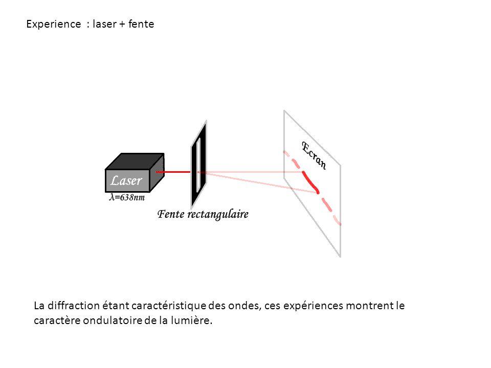 La diffraction étant caractéristique des ondes, ces expériences montrent le caractère ondulatoire de la lumière. Experience : laser + fente