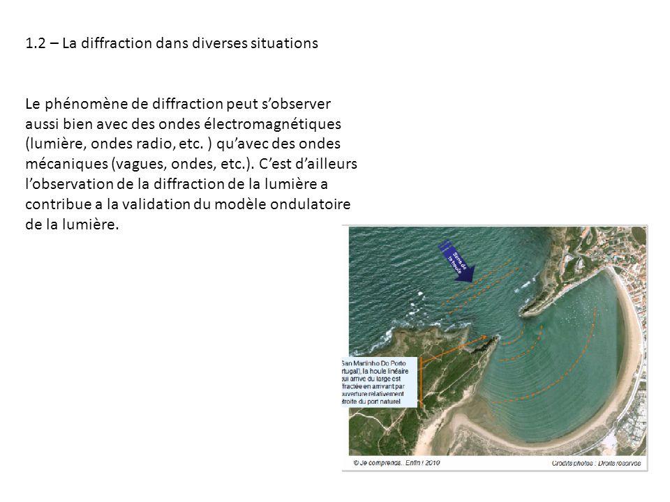 1.2 – La diffraction dans diverses situations Le phénomène de diffraction peut sobserver aussi bien avec des ondes électromagnétiques (lumière, ondes