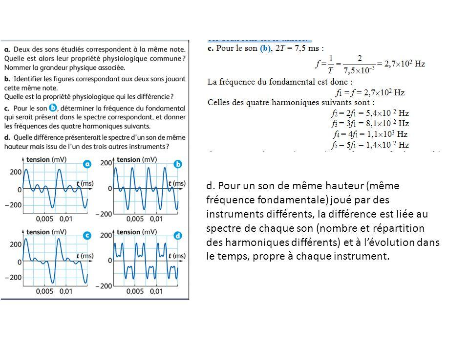 d. Pour un son de même hauteur (même fréquence fondamentale) joué par des instruments différents, la différence est liée au spectre de chaque son (nom