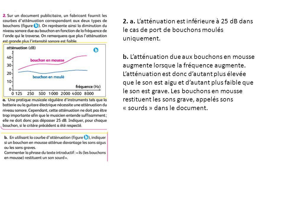 2. a. Latténuation est inférieure à 25 dB dans le cas de port de bouchons moulés uniquement.