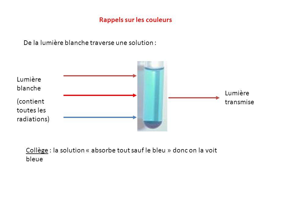 L 1L 1 L 2L 2 La même solution dans deux béchers dépaisseurs différentes A dépend de lépaisseur de la solution