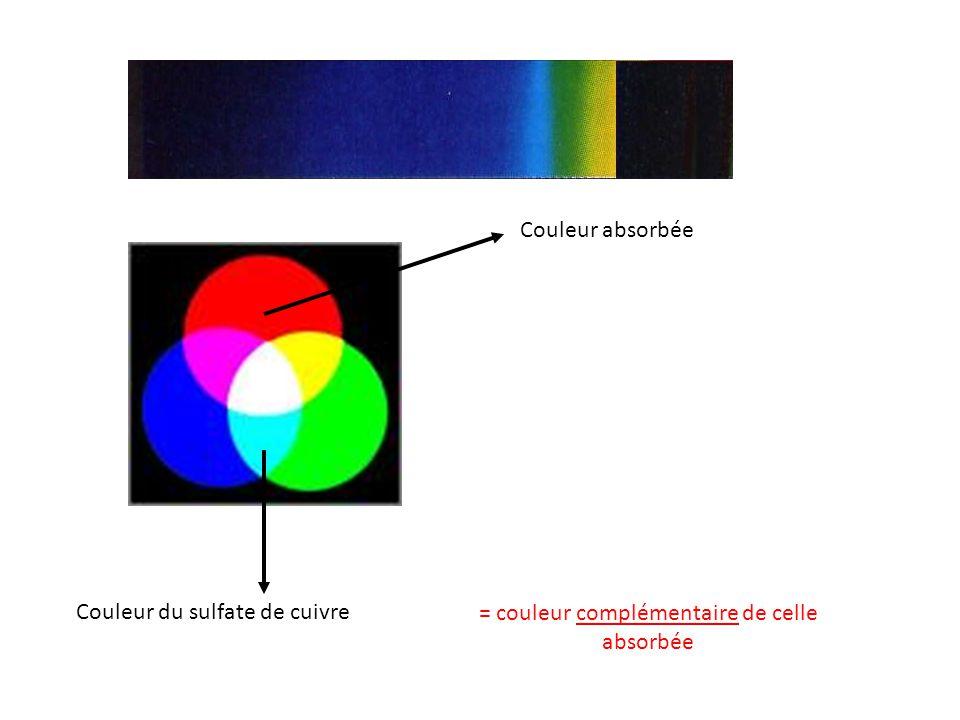 Couleur de CuSO 4 Couleur complémentaire 620 nm approximatif) Schéma approximatif de létoile des couleurs :