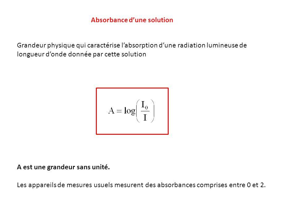 lumière incidente lumière transmise > < L cuve transparente solution colorée Principe de la mesure de labsorbance A On va mesurer la proportion de lumière absorbée par cette espèce chimique colorée.