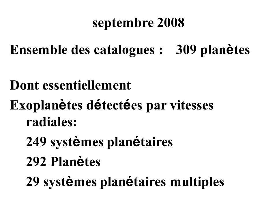 septembre 2008 Ensemble des catalogues :309 plan è tes Dont essentiellement Exoplan è tes d é tect é es par vitesses radiales: 249 syst è mes plan é t