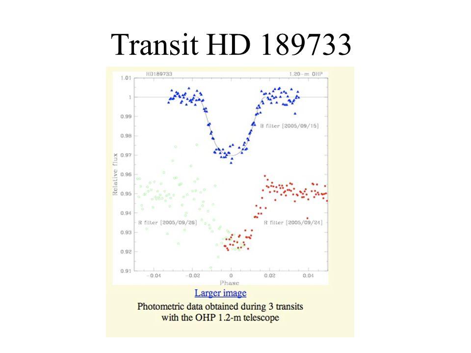 Transit HD 189733