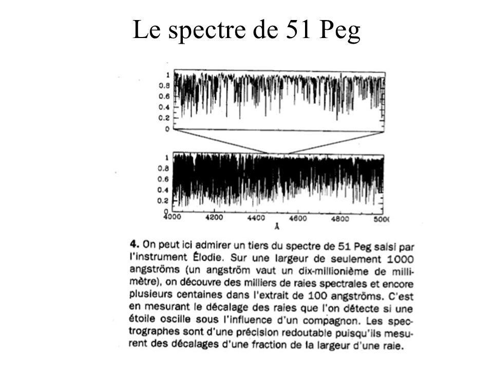 Le spectre de 51 Peg