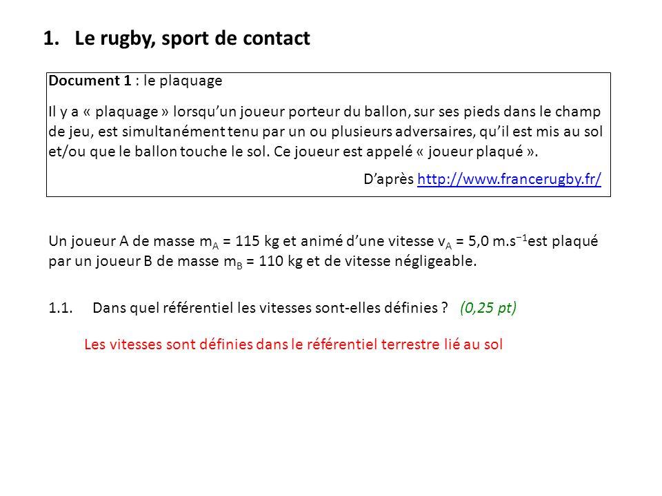 1. Le rugby, sport de contact Document 1 : le plaquage Il y a « plaquage » lorsquun joueur porteur du ballon, sur ses pieds dans le champ de jeu, est