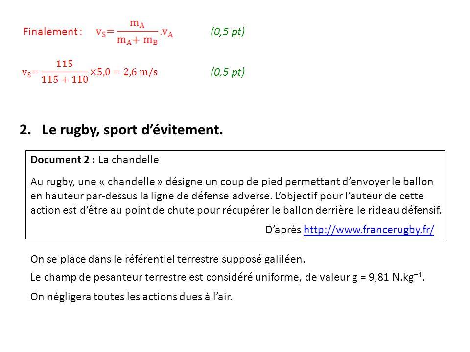 Finalement :(0,5 pt) 2. Le rugby, sport dévitement. Document 2 : La chandelle Au rugby, une « chandelle » désigne un coup de pied permettant denvoyer