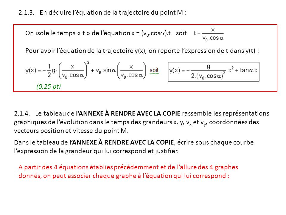 2.1.3. En déduire léquation de la trajectoire du point M : On isole le temps « t » de léquation x = (v 0.cos ).t soit Pour avoir léquation de la traje