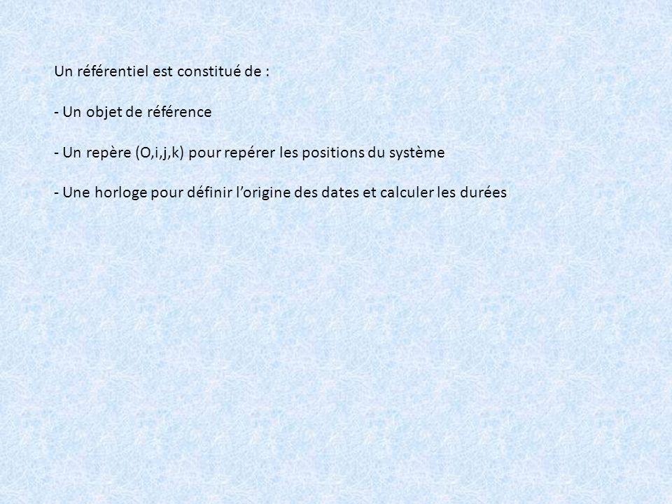 Un référentiel est constitué de : - Un objet de référence - Un repère (O,i,j,k) pour repérer les positions du système - Une horloge pour définir lorig