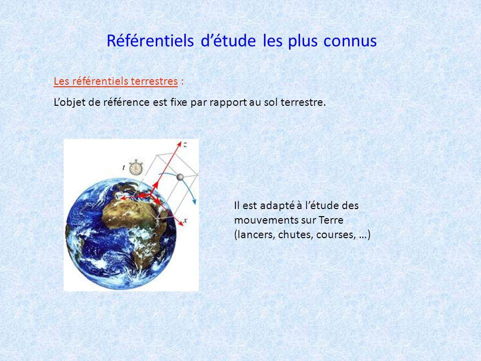 Référentiels détude les plus connus Les référentiels terrestres : Lobjet de référence est fixe par rapport au sol terrestre. Il est adapté à létude de