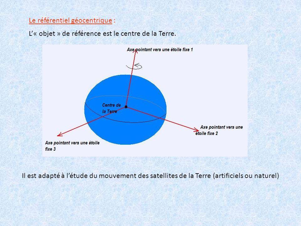 Le référentiel géocentrique : L« objet » de référence est le centre de la Terre. Il est adapté à létude du mouvement des satellites de la Terre (artif
