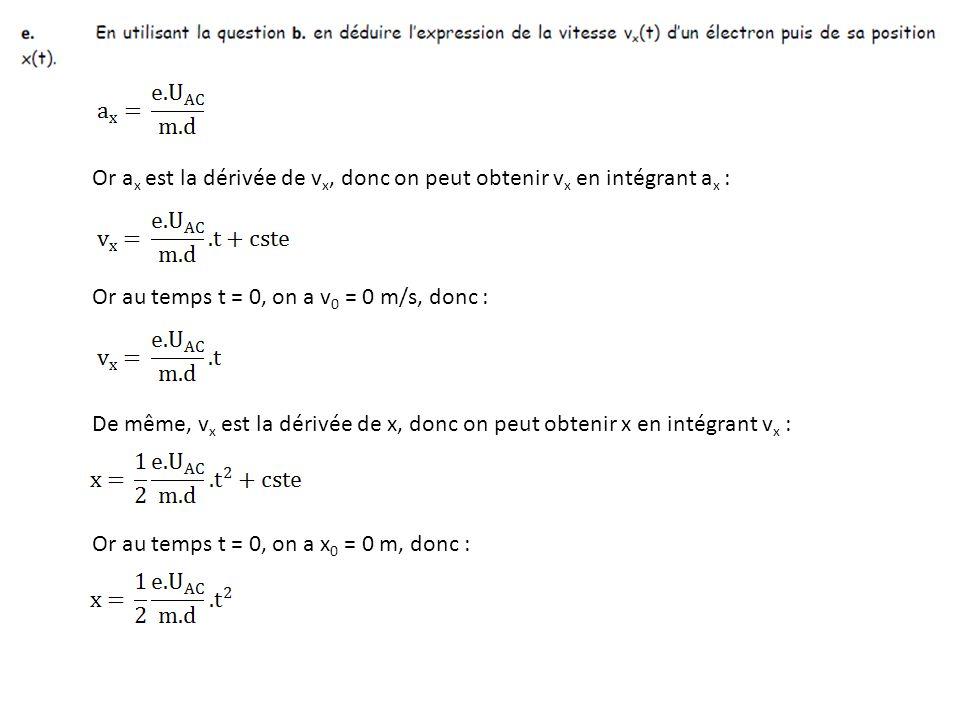 Or a x est la dérivée de v x, donc on peut obtenir v x en intégrant a x : Or au temps t = 0, on a v 0 = 0 m/s, donc : De même, v x est la dérivée de x