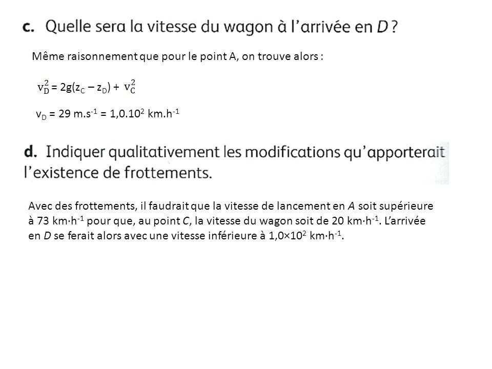 Même raisonnement que pour le point A, on trouve alors : = 2g(z C – z D ) + v D = 29 m.s -1 = 1,0.10 2 km.h -1 Avec des frottements, il faudrait que l