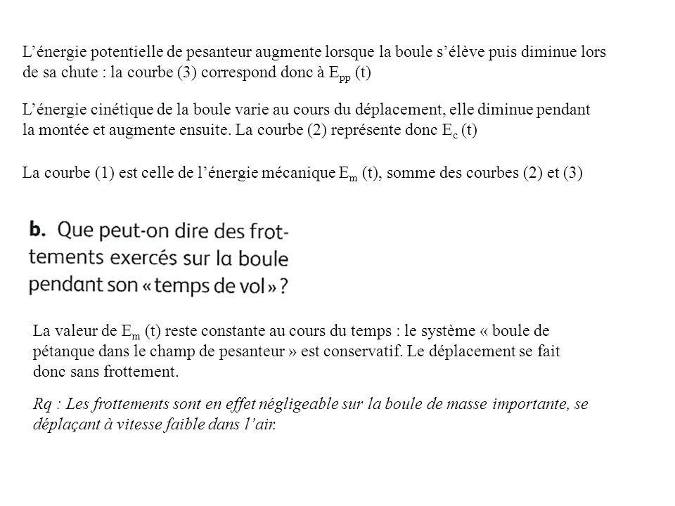 Lénergie potentielle de pesanteur augmente lorsque la boule sélève puis diminue lors de sa chute : la courbe (3) correspond donc à E pp (t) Lénergie c