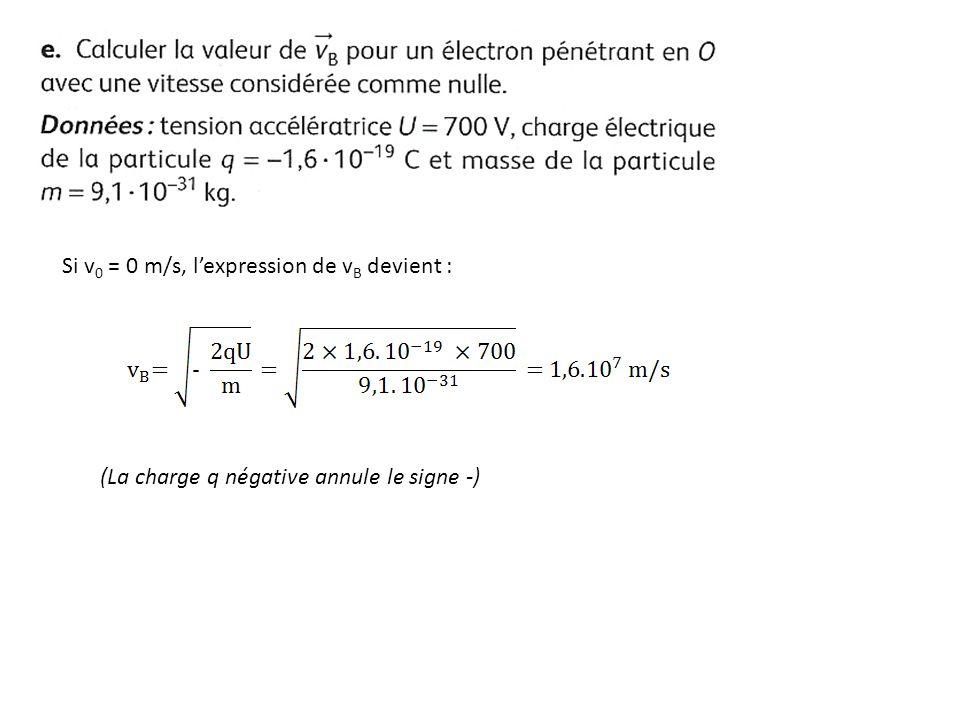 Si v 0 = 0 m/s, lexpression de v B devient : (La charge q négative annule le signe -)