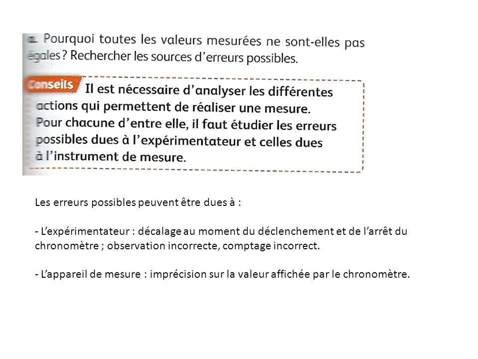 Les erreurs possibles peuvent être dues à : - Lexpérimentateur : décalage au moment du déclenchement et de larrêt du chronomètre ; observation incorre